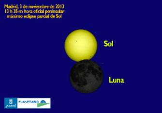 Eclipse parcial de Sol 3 Nov 2013